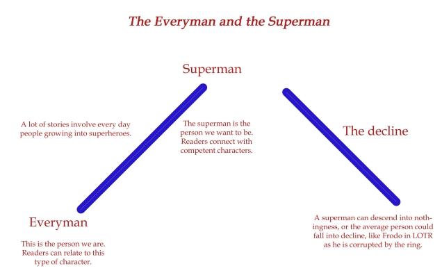 everyman-v-superman-copy.jpg