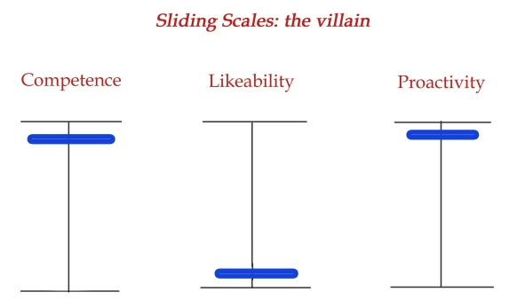 sliding-scales-villain-copy-e1499164095968.jpg