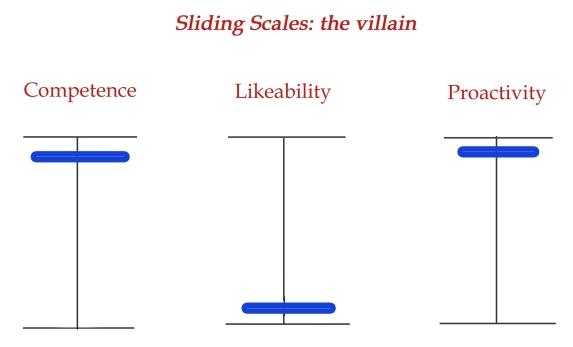 sliding-scales-villain-copy-e1499164095968.jpg