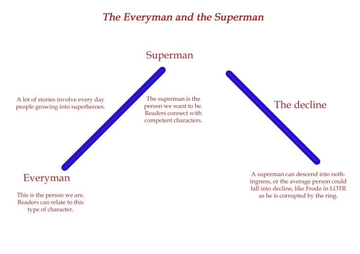 Everyman v Superman copy.jpg